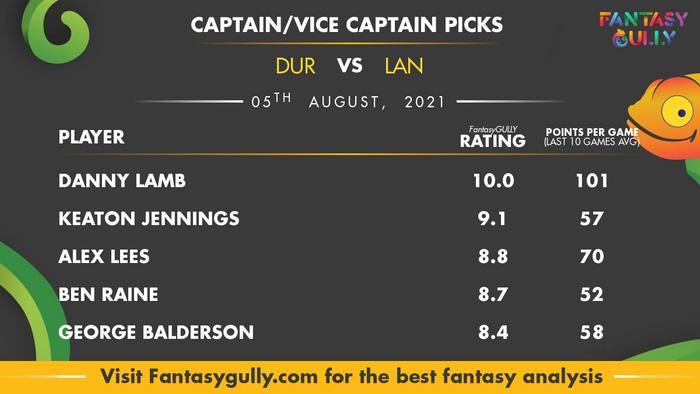 Top Fantasy Predictions for DUR vs LAN: कप्तान और उपकप्तान