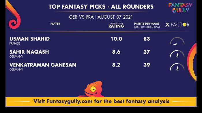 Top Fantasy Predictions for GER vs FRA: ऑल राउंडर