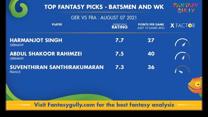 Top Fantasy Predictions for GER vs FRA: बल्लेबाज और विकेटकीपर