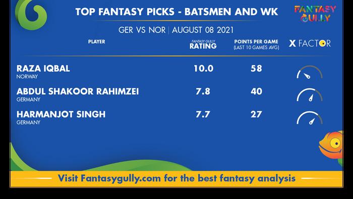 Top Fantasy Predictions for GER vs NOR: बल्लेबाज और विकेटकीपर