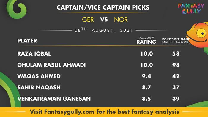 Top Fantasy Predictions for GER vs NOR: कप्तान और उपकप्तान