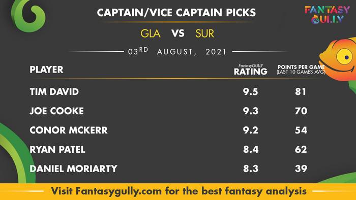 Top Fantasy Predictions for GLA vs SUR: कप्तान और उपकप्तान