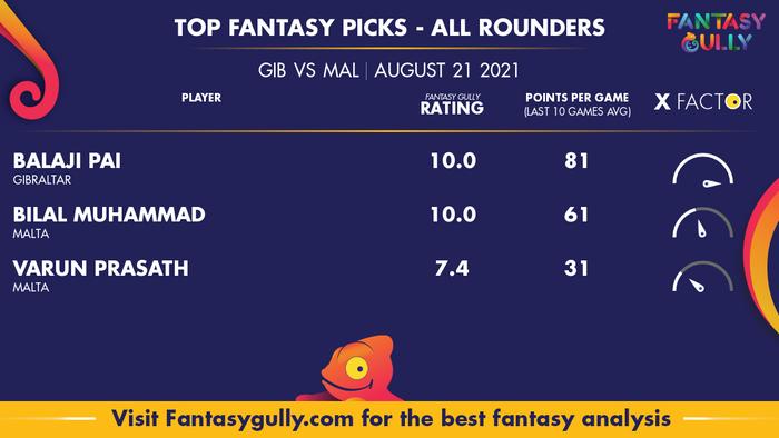 Top Fantasy Predictions for GIB vs MAL: ऑल राउंडर