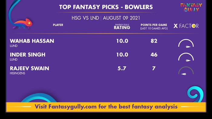 Top Fantasy Predictions for HSG vs LND: गेंदबाज