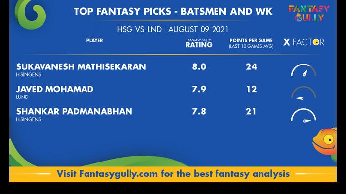 Top Fantasy Predictions for HSG vs LND: बल्लेबाज और विकेटकीपर