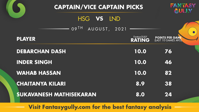 Top Fantasy Predictions for HSG vs LND: कप्तान और उपकप्तान