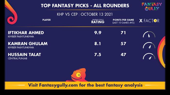 Top Fantasy Predictions for KHP vs CEP: ऑल राउंडर