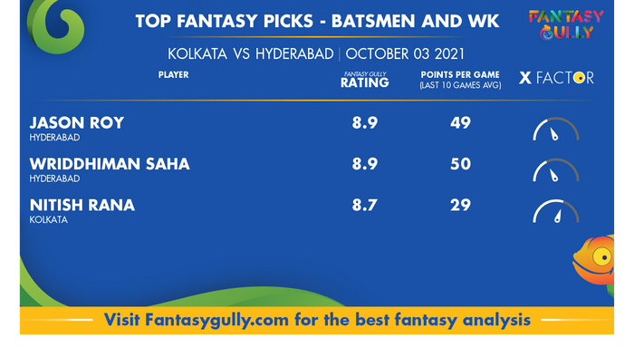 Top Fantasy Predictions for KKR vs SRH: बल्लेबाज और विकेटकीपर