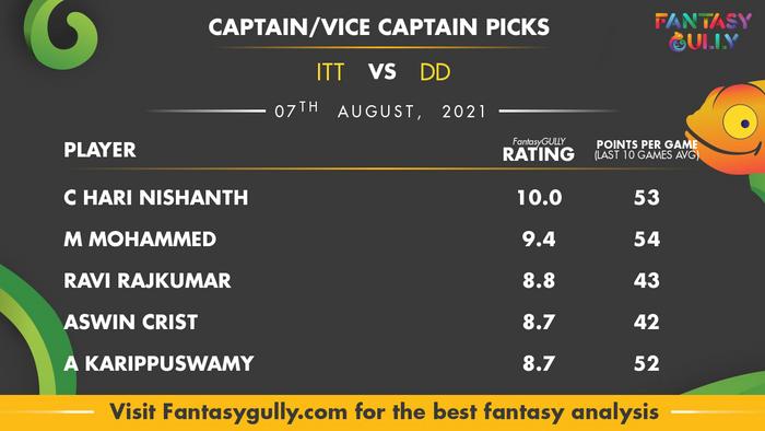 Top Fantasy Predictions for ITT vs DD: कप्तान और उपकप्तान