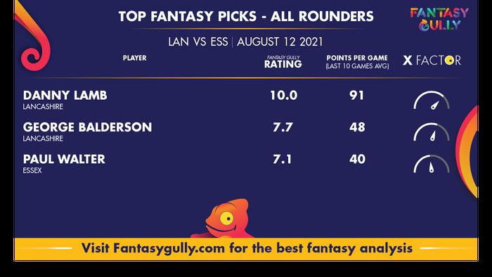 Top Fantasy Predictions for LAN vs ESS: ऑल राउंडर