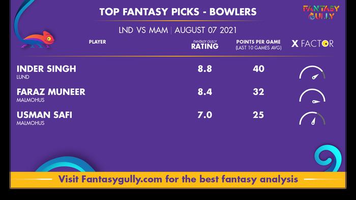 Top Fantasy Predictions for LND vs MAM: गेंदबाज