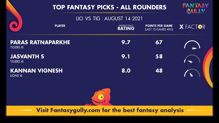 Top Fantasy Predictions for LIO vs TIG: ऑल राउंडर