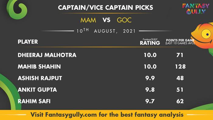 Top Fantasy Predictions for MAM vs GOC: कप्तान और उपकप्तान