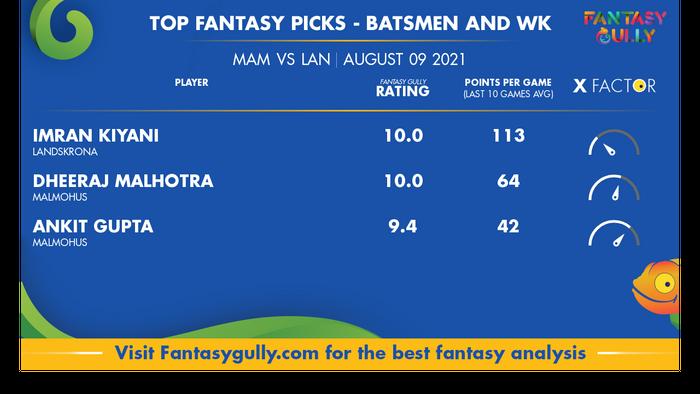 Top Fantasy Predictions for MAM vs LAN: बल्लेबाज और विकेटकीपर