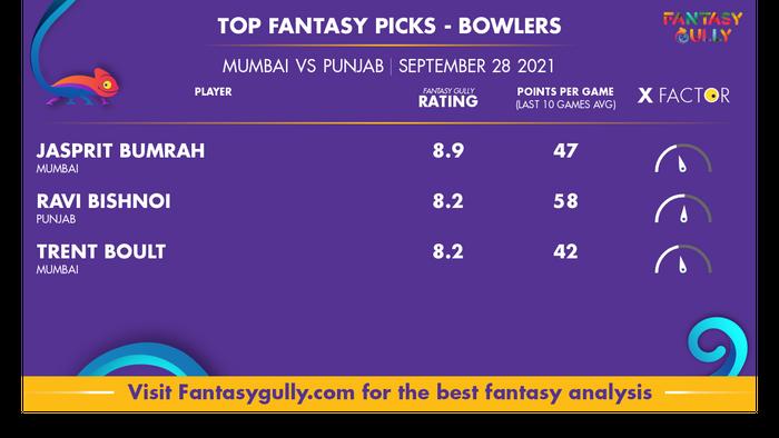 Top Fantasy Predictions for MI vs PBKS: गेंदबाज