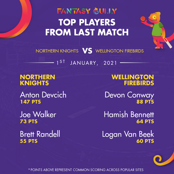 Top scorers from last match