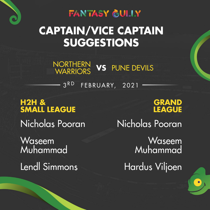 Recommended Captain And Vice Captain