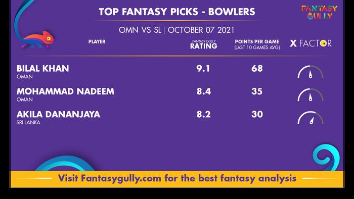 Top Fantasy Predictions for OMN vs SL: गेंदबाज