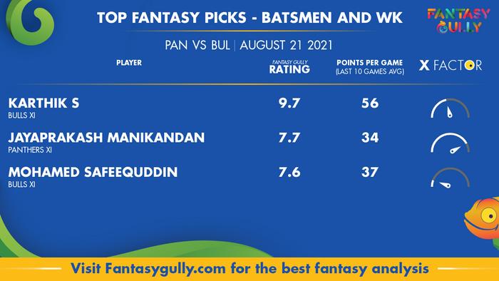 Top Fantasy Predictions for PAN vs BUL: बल्लेबाज और विकेटकीपर