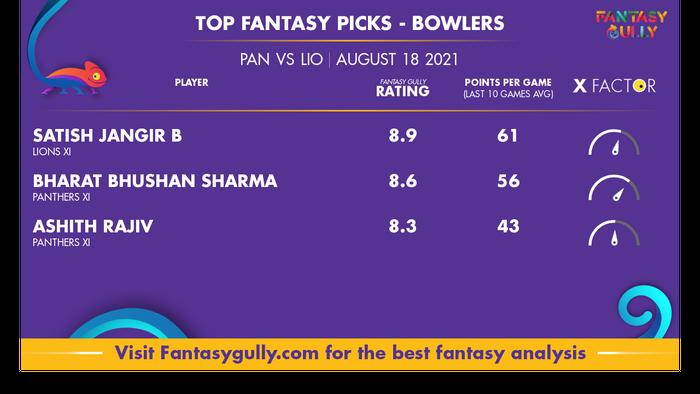 Top Fantasy Predictions for PAN vs LIO: गेंदबाज