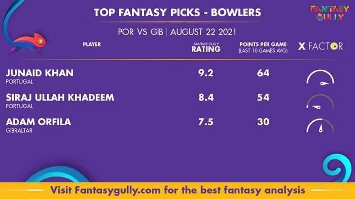 Top Fantasy Predictions for POR vs GIB: गेंदबाज