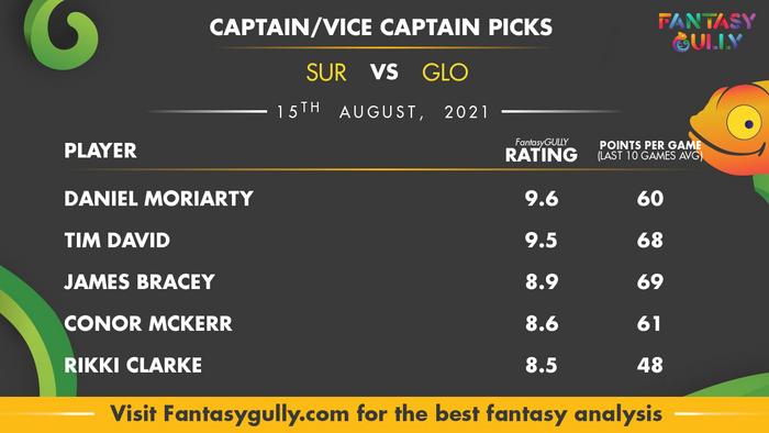 Top Fantasy Predictions for SUR vs GLO: कप्तान और उपकप्तान