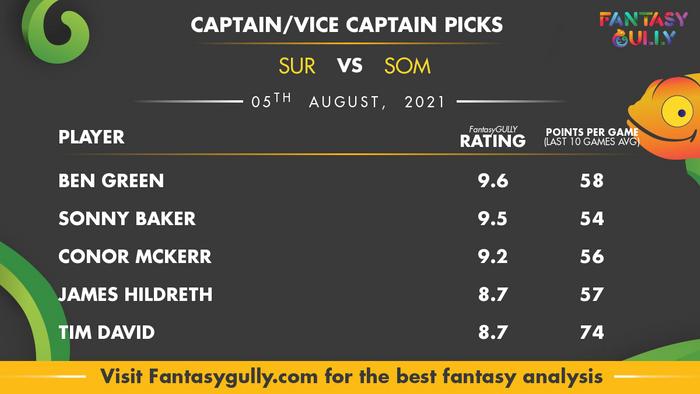 Top Fantasy Predictions for SUR vs SOM: कप्तान और उपकप्तान
