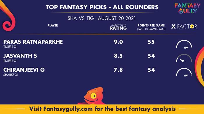 Top Fantasy Predictions for SHA vs TIG: ऑल राउंडर