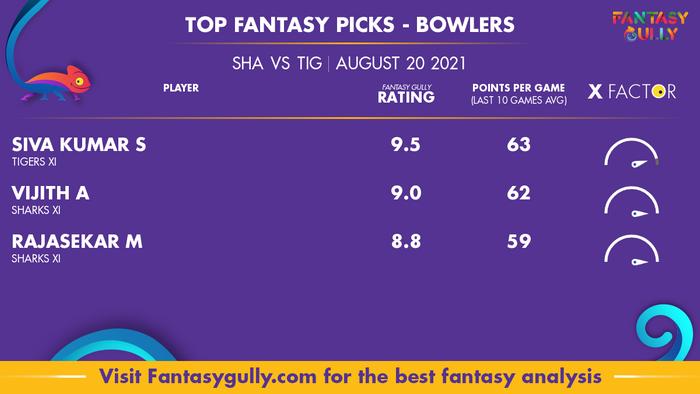 Top Fantasy Predictions for SHA vs TIG: गेंदबाज