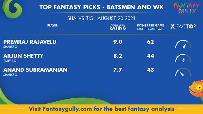 Top Fantasy Predictions for SHA vs TIG: बल्लेबाज और विकेटकीपर