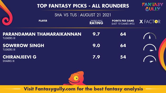 Top Fantasy Predictions for SHA vs TUS: ऑल राउंडर
