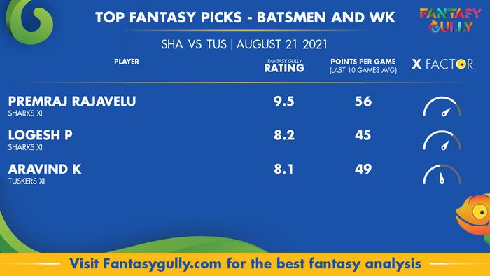 Top Fantasy Predictions for SHA vs TUS: बल्लेबाज और विकेटकीपर