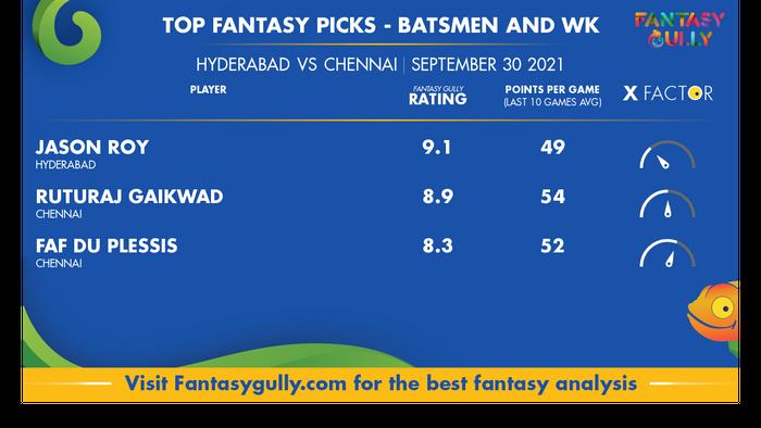 Top Fantasy Predictions for SRH vs CSK: बल्लेबाज और विकेटकीपर