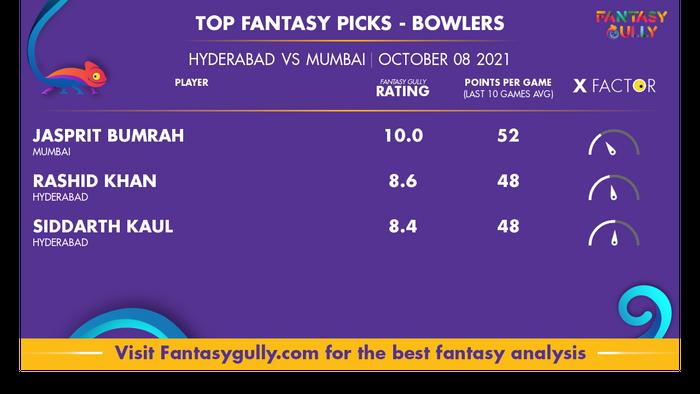 Top Fantasy Predictions for SRH vs MI: गेंदबाज