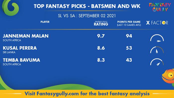 Top Fantasy Predictions for SL vs SA: बल्लेबाज और विकेटकीपर