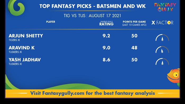 Top Fantasy Predictions for TIG vs TUS: बल्लेबाज और विकेटकीपर