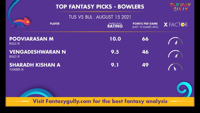 Top Fantasy Predictions for TUS vs BUL: गेंदबाज