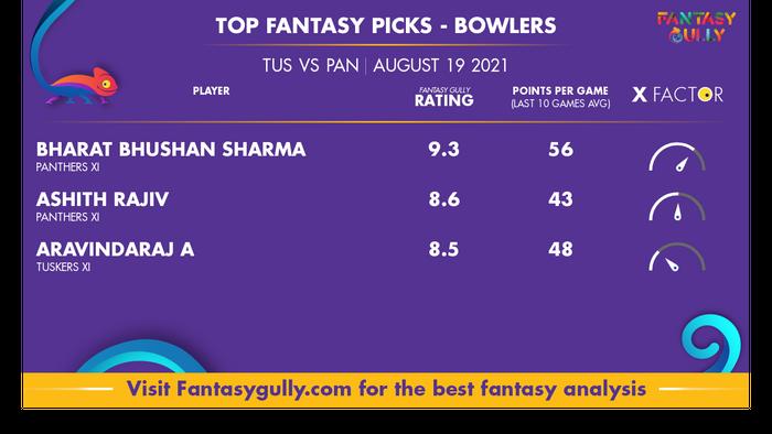 Top Fantasy Predictions for TUS vs PAN: गेंदबाज
