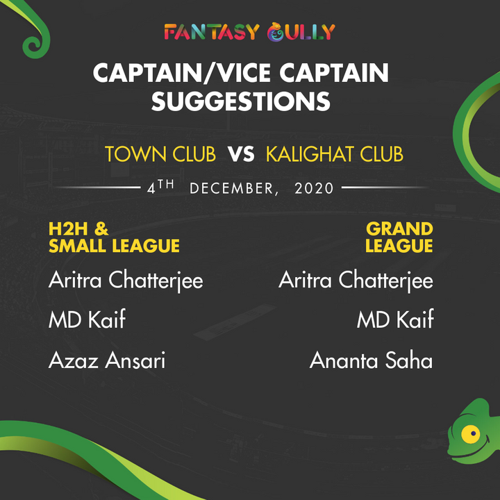 Aritra Chatterjee and MD Kaif remain the top favorites for Captain and Vice captain. Who are you picking?
