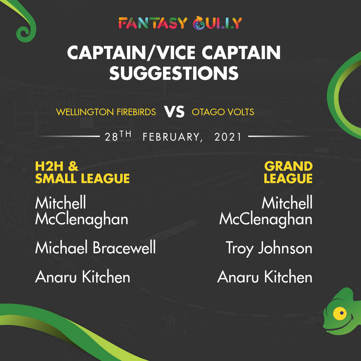 Recomended Captain And Vice Captain