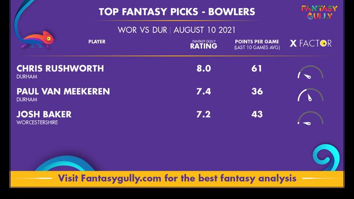 Top Fantasy Predictions for WOR vs DUR: गेंदबाज
