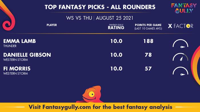 Top Fantasy Predictions for WS vs THU: ऑल राउंडर