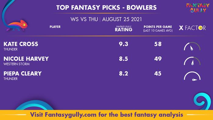 Top Fantasy Predictions for WS vs THU: गेंदबाज