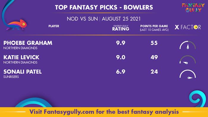 Top Fantasy Predictions for NOD vs SUN: गेंदबाज